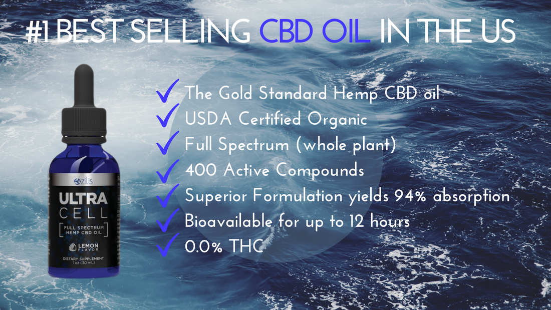 Full Spectrum Hemp Cbd Oil Blog Ultracell Organic Full
