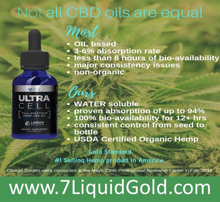 Ultracell Organic Full Spectrum Hemp Cbd Oil Ultracell